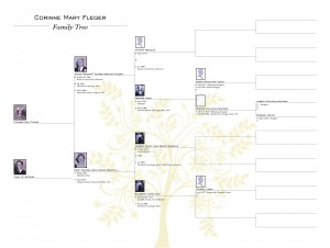 Corinne Fleger Tree