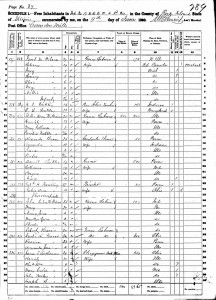 1860 United States Federal Census John P