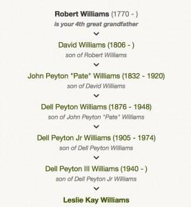 Robert Williams Line