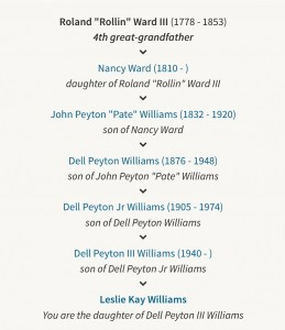 Rowland Ward III to Leslie Williams