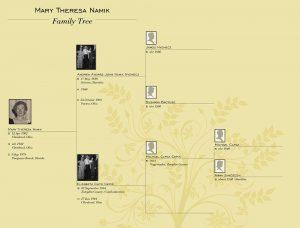 Msry Namik Tree